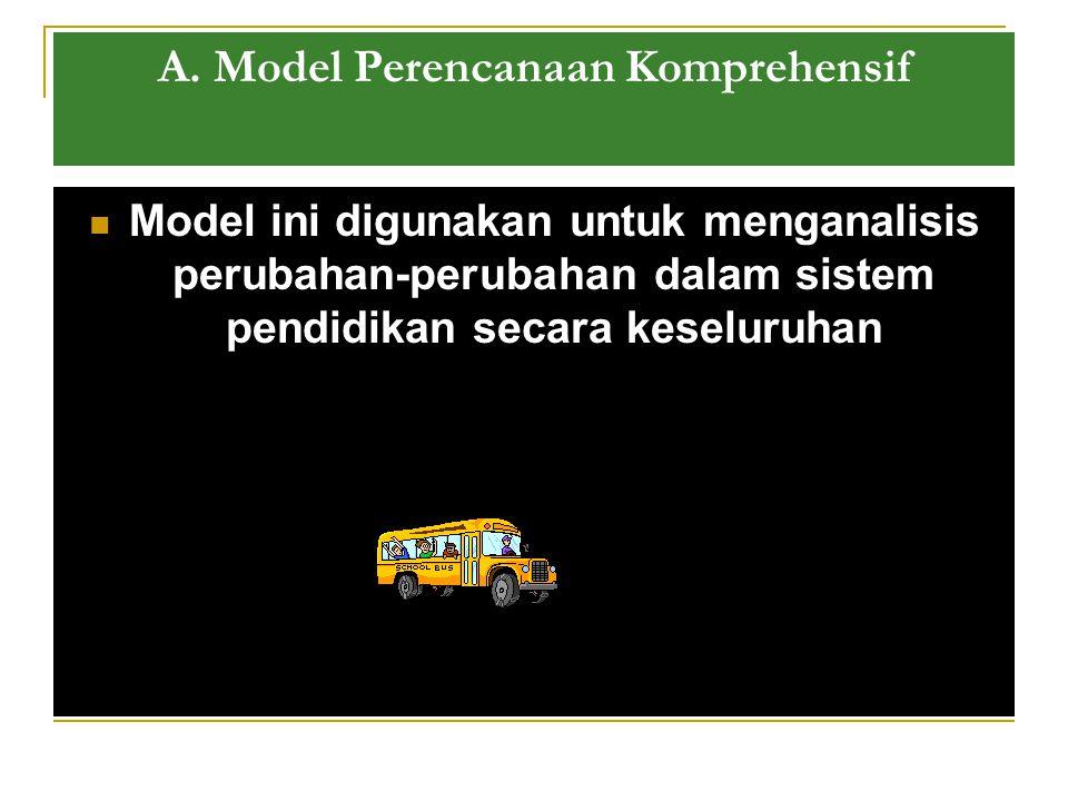 A. Model Perencanaan Komprehensif