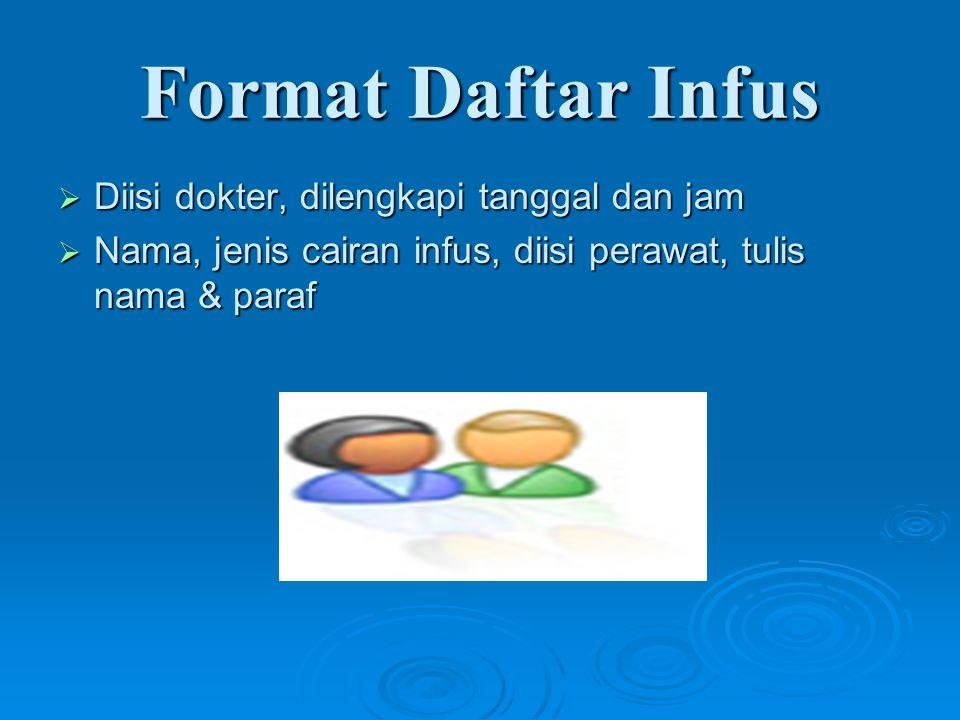 Format Daftar Infus Diisi dokter, dilengkapi tanggal dan jam