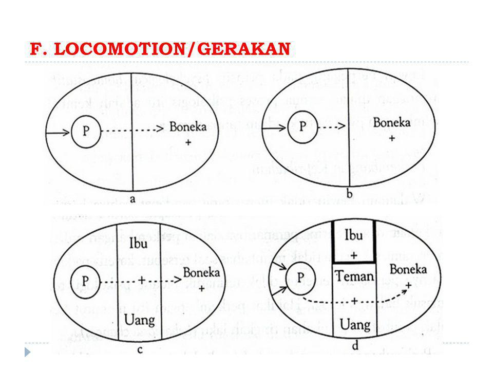 F. LOCOMOTION/GERAKAN
