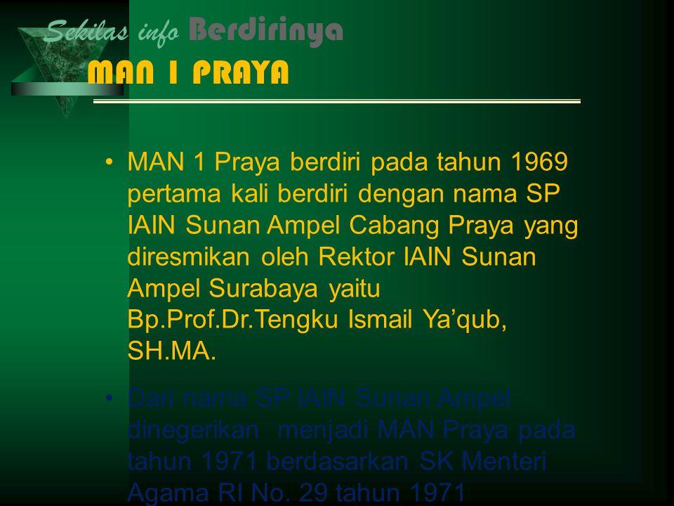 Sekilas info Berdirinya MAN 1 PRAYA