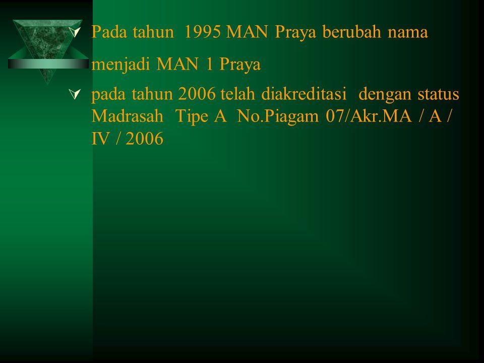 Pada tahun 1995 MAN Praya berubah nama menjadi MAN 1 Praya