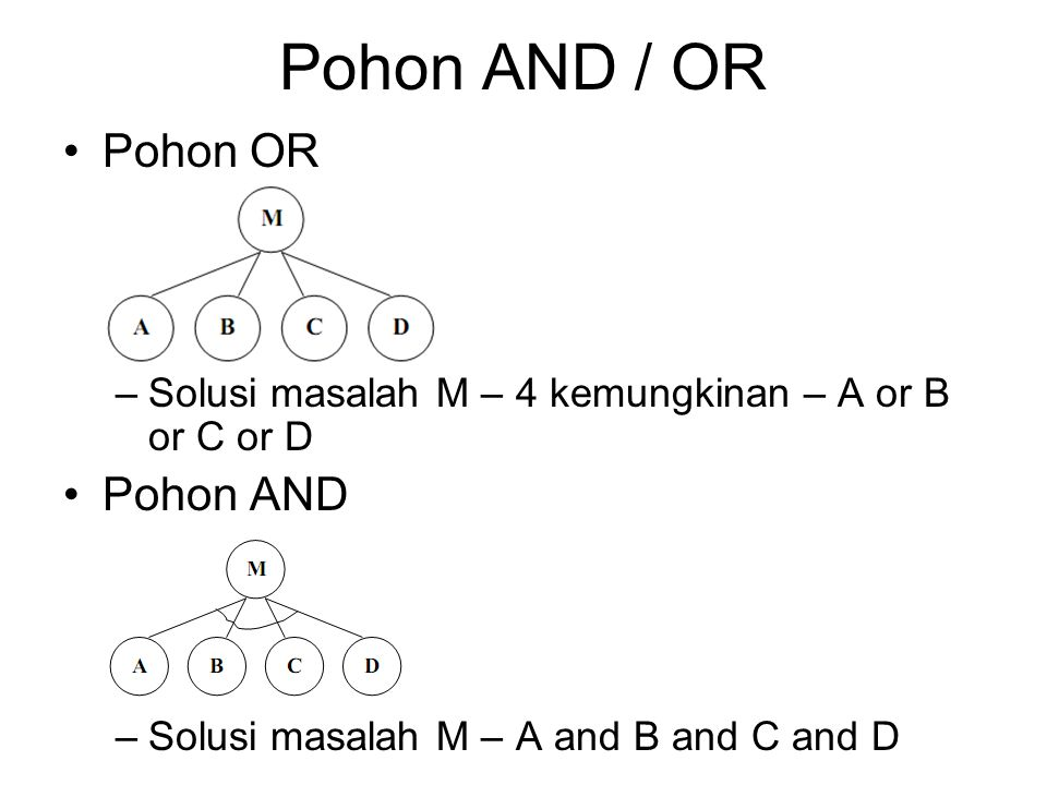 Pohon AND / OR Pohon OR Pohon AND