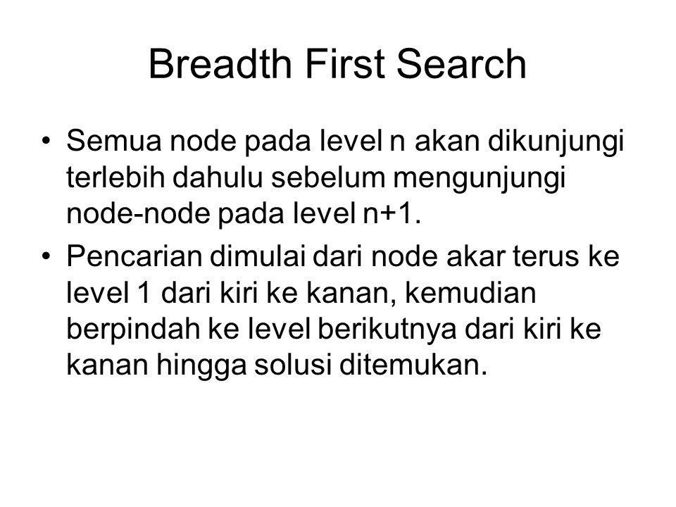Breadth First Search Semua node pada level n akan dikunjungi terlebih dahulu sebelum mengunjungi node-node pada level n+1.