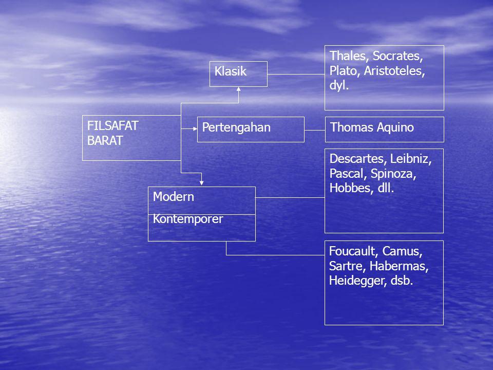 Thales, Socrates, Plato, Aristoteles, dyl.