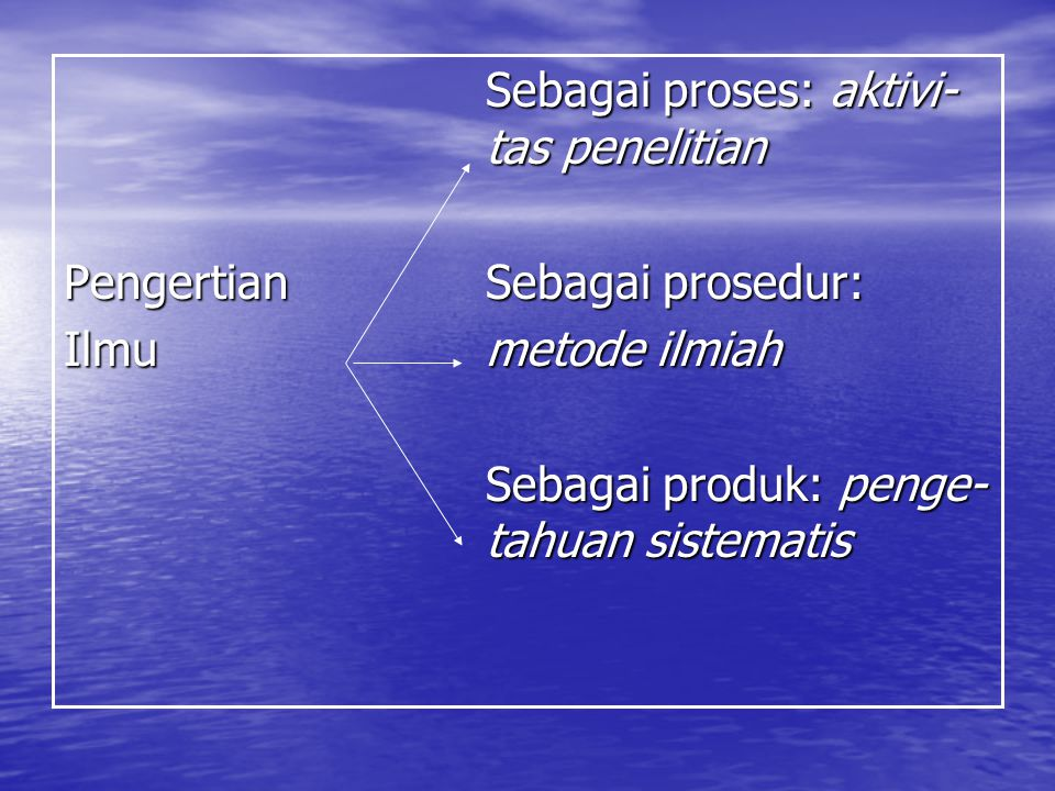 Sebagai proses: aktivi- tas penelitian