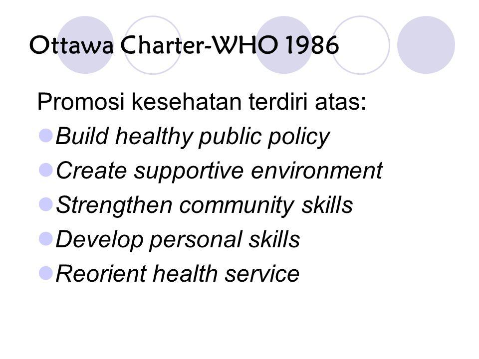 Ottawa Charter-WHO 1986 Promosi kesehatan terdiri atas: