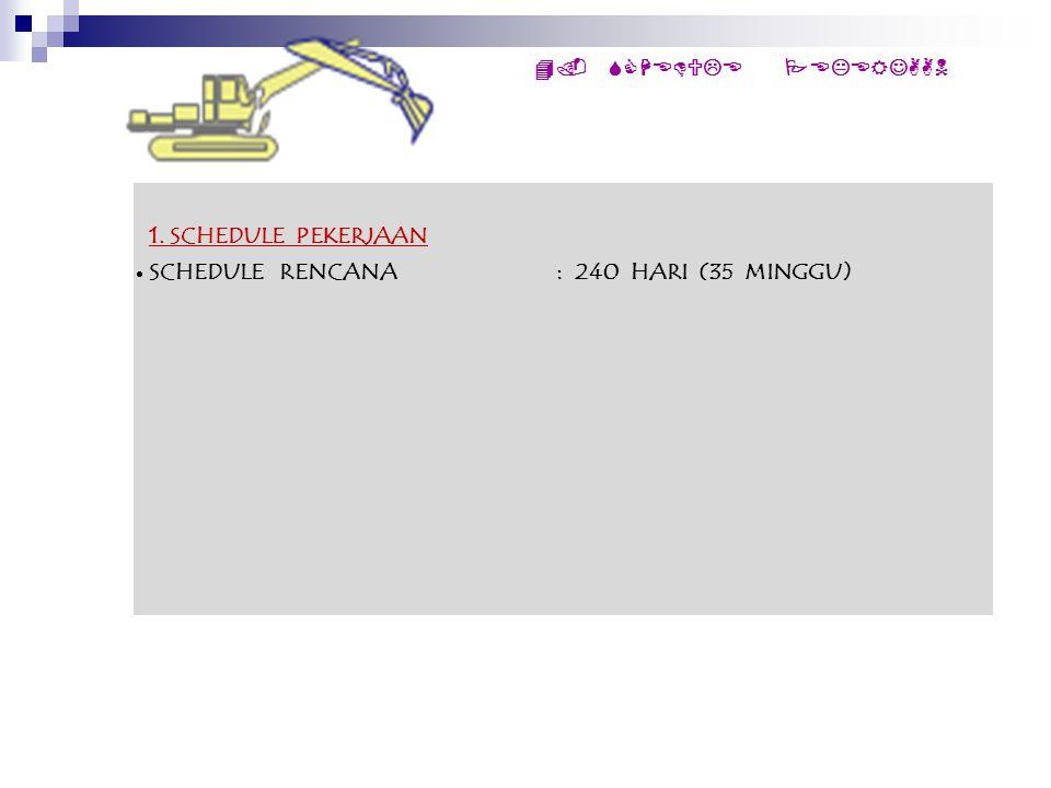 SCHEDULE RENCANA : 240 HARI (35 MINGGU)