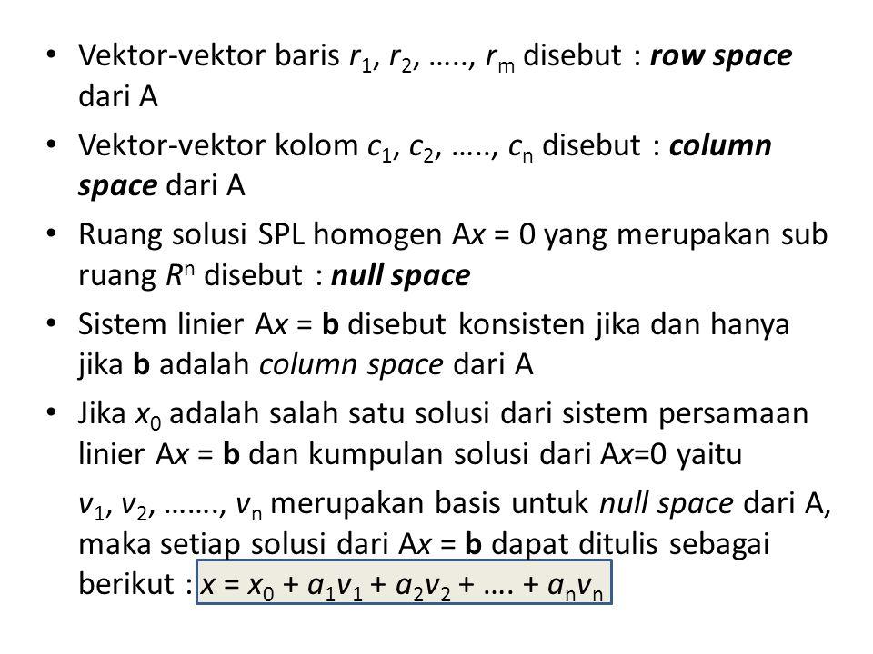 Vektor-vektor baris r1, r2, ….., rm disebut : row space dari A