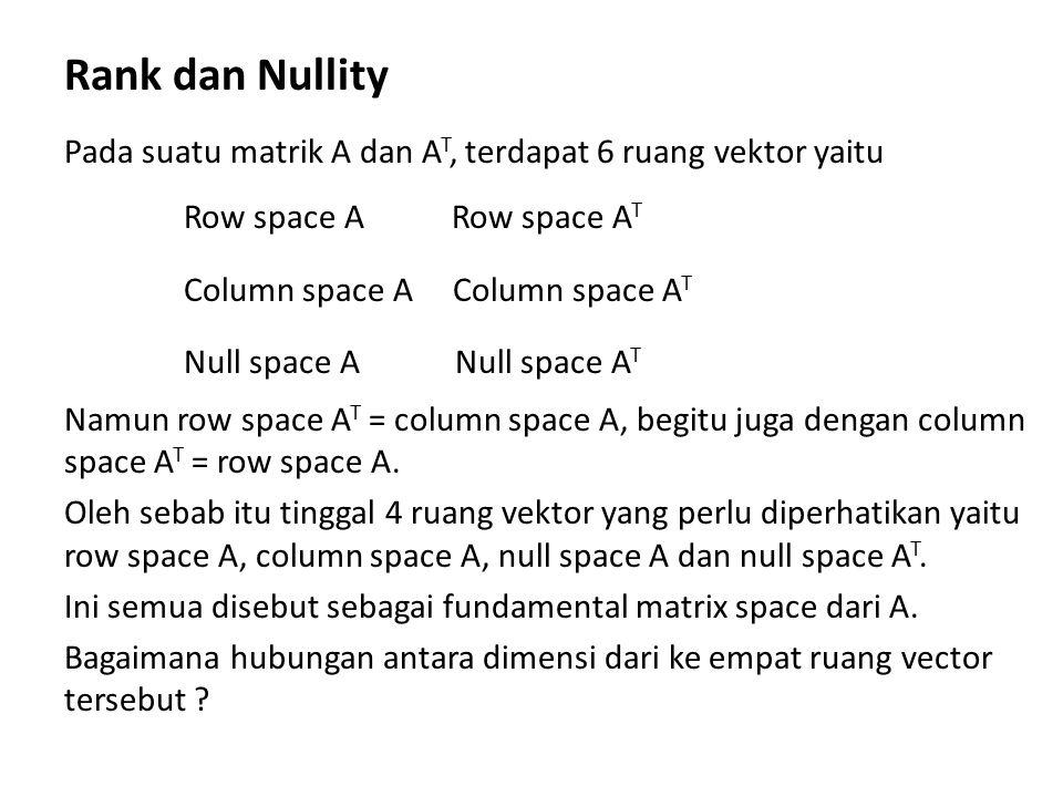 Rank dan Nullity