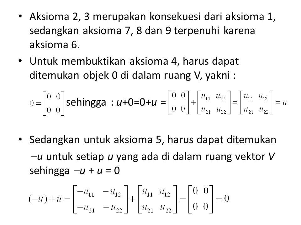 Aksioma 2, 3 merupakan konsekuesi dari aksioma 1, sedangkan aksioma 7, 8 dan 9 terpenuhi karena aksioma 6.