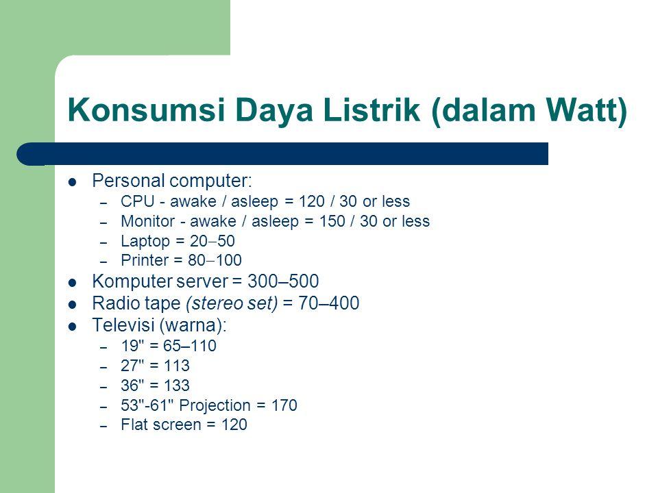 Konsumsi Daya Listrik (dalam Watt)