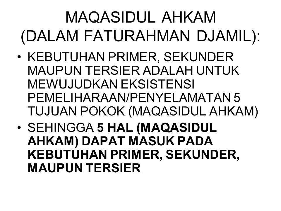 MAQASIDUL AHKAM (DALAM FATURAHMAN DJAMIL):