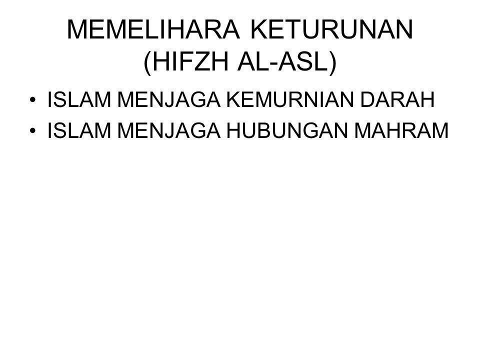 MEMELIHARA KETURUNAN (HIFZH AL-ASL)
