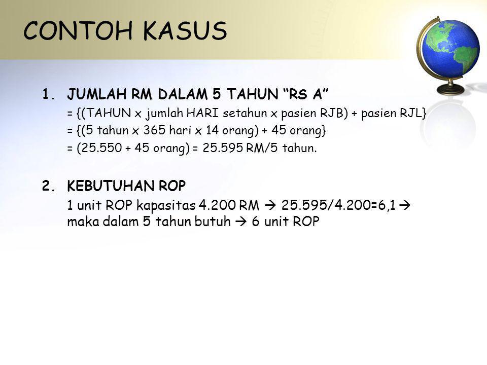 CONTOH KASUS JUMLAH RM DALAM 5 TAHUN RS A KEBUTUHAN ROP