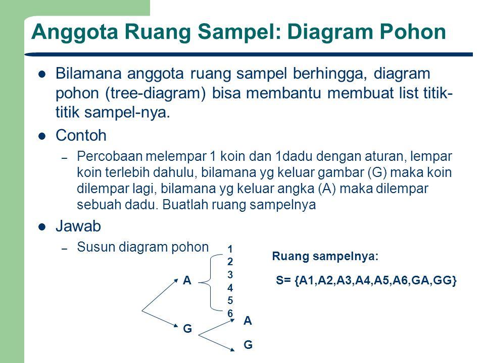 Anggota Ruang Sampel: Diagram Pohon