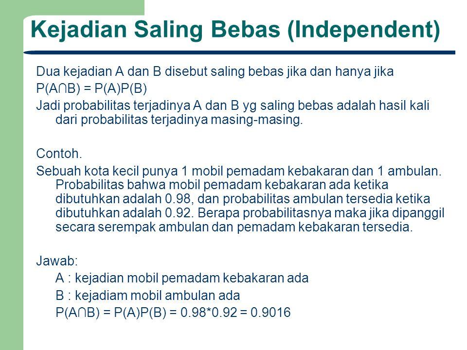 Kejadian Saling Bebas (Independent)
