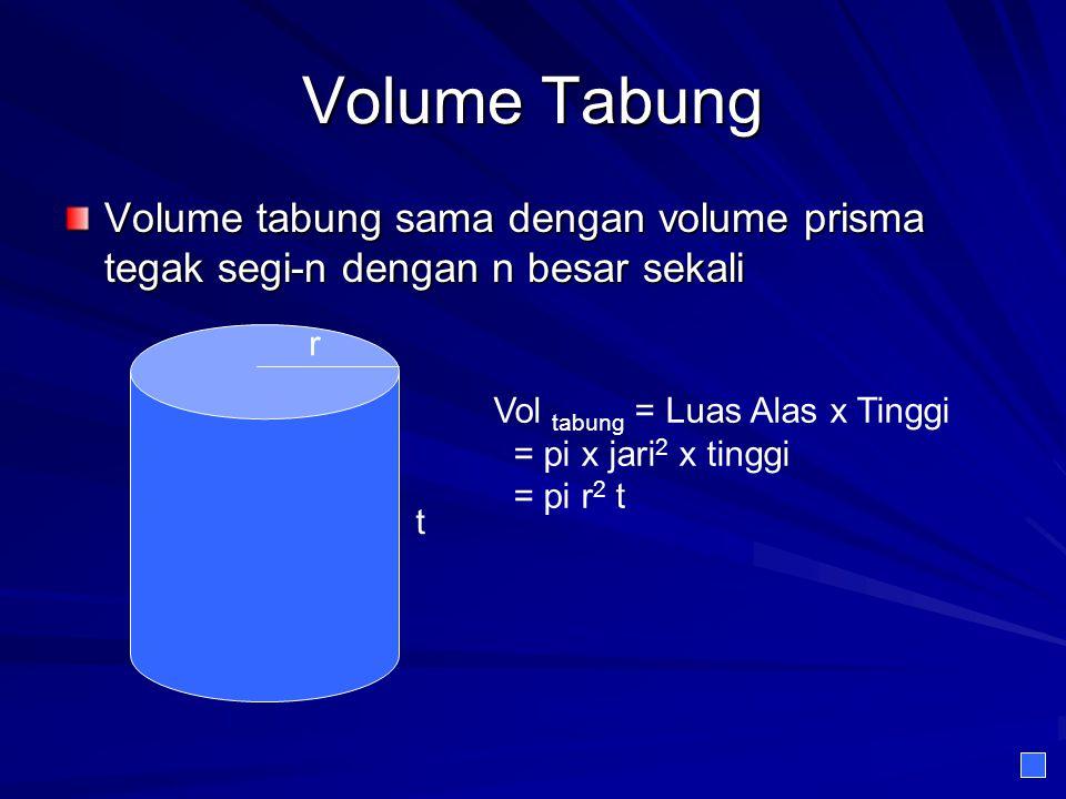 Volume Tabung Volume tabung sama dengan volume prisma tegak segi-n dengan n besar sekali. r. Vol tabung = Luas Alas x Tinggi.