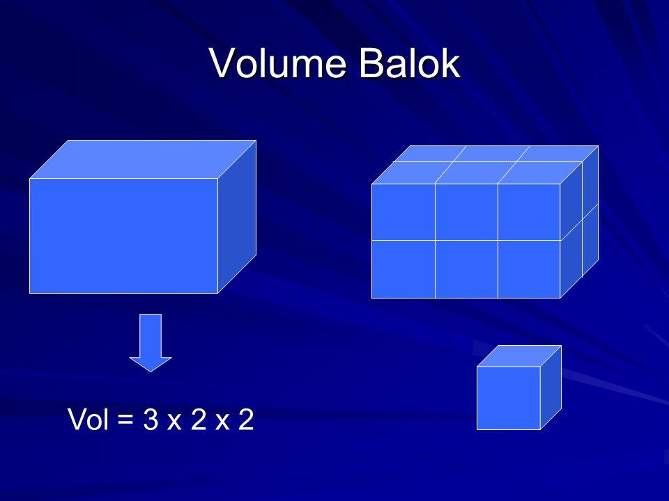 Volume Balok Vol = 3 x 2 x 2