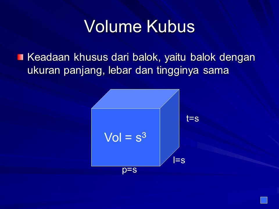 Volume Kubus Keadaan khusus dari balok, yaitu balok dengan ukuran panjang, lebar dan tingginya sama.