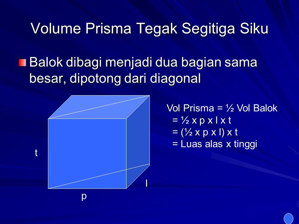 Volume Prisma Tegak Segitiga Siku