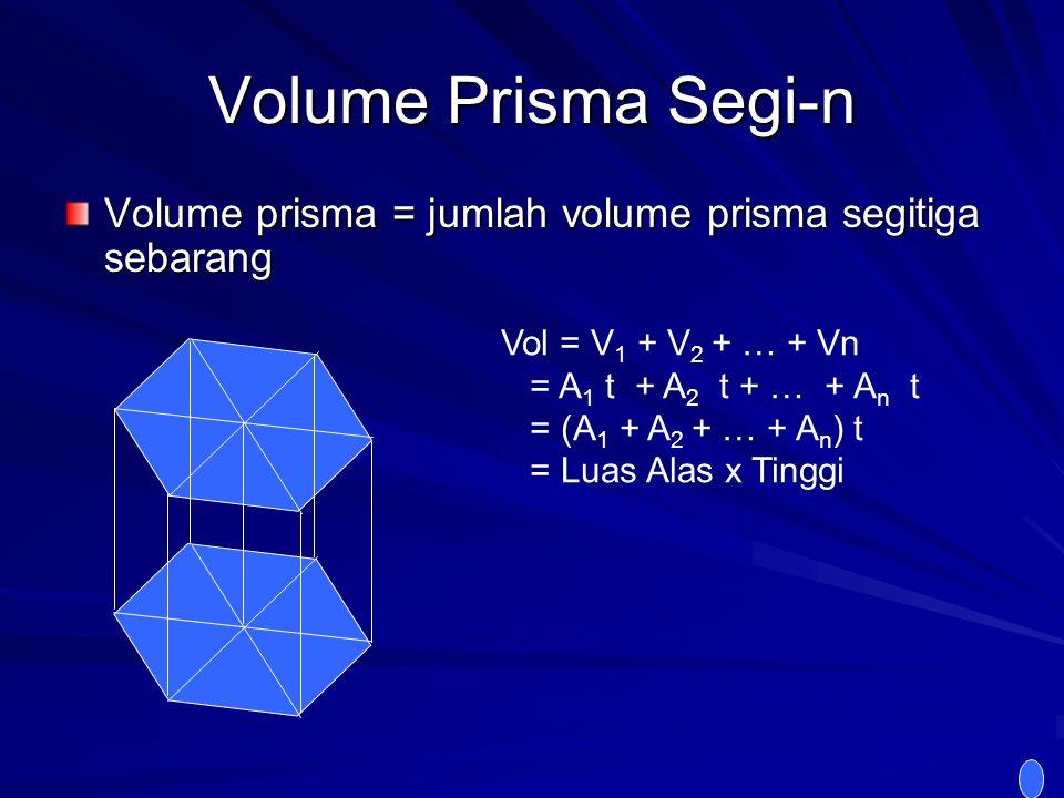 Volume Prisma Segi-n Volume prisma = jumlah volume prisma segitiga sebarang. Vol = V1 + V2 + … + Vn.