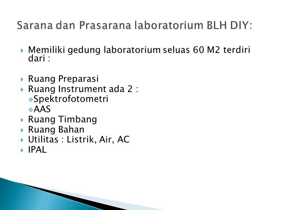 Sarana dan Prasarana laboratorium BLH DIY: