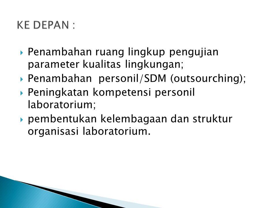 KE DEPAN : Penambahan ruang lingkup pengujian parameter kualitas lingkungan; Penambahan personil/SDM (outsourching);