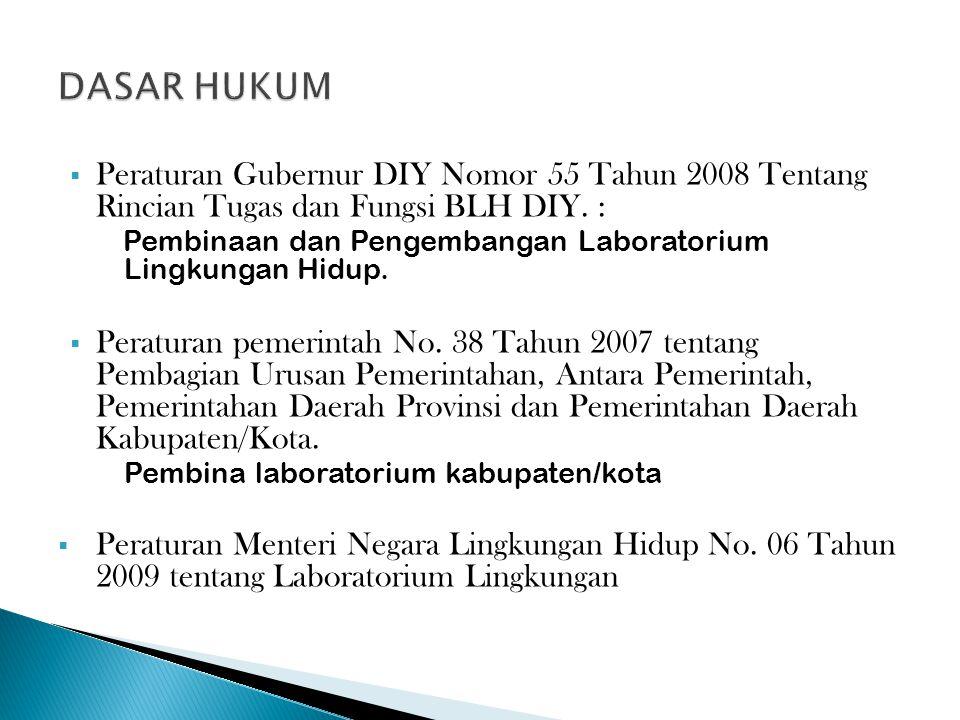 DASAR HUKUM Peraturan Gubernur DIY Nomor 55 Tahun 2008 Tentang Rincian Tugas dan Fungsi BLH DIY. :