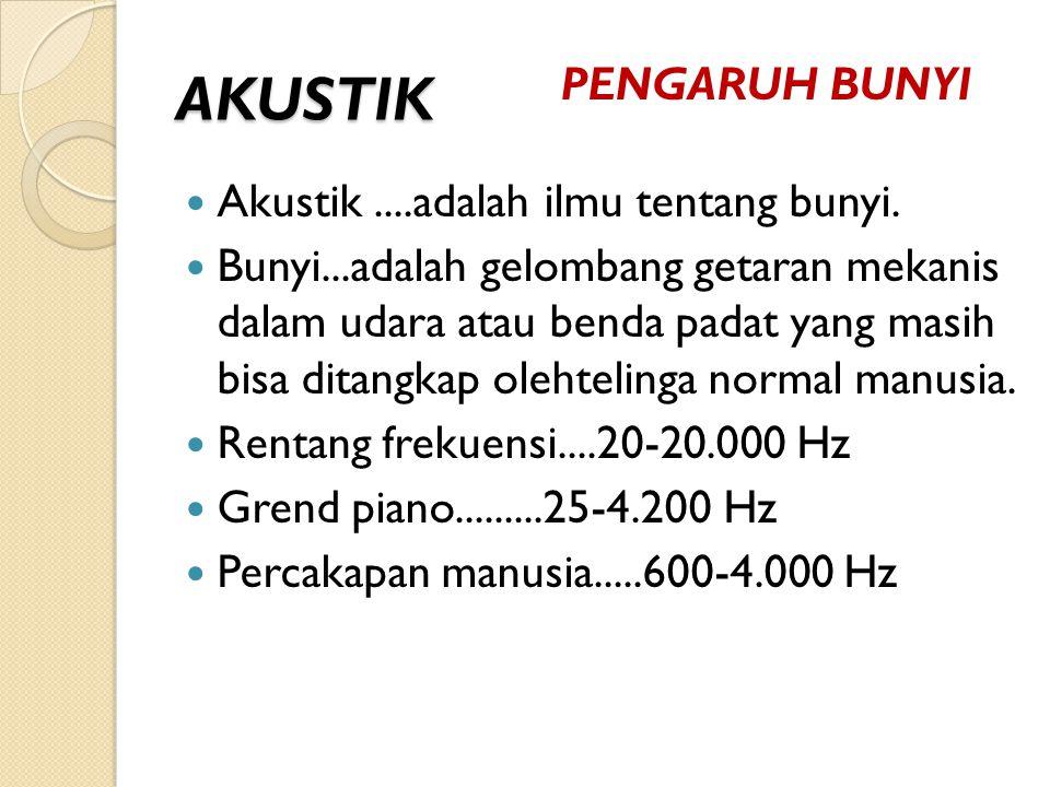 AKUSTIK PENGARUH BUNYI Akustik ....adalah ilmu tentang bunyi.