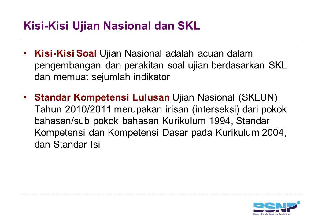 Kisi-Kisi Ujian Nasional dan SKL