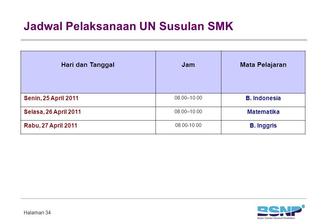Jadwal Pelaksanaan UN Susulan SMP/MTs
