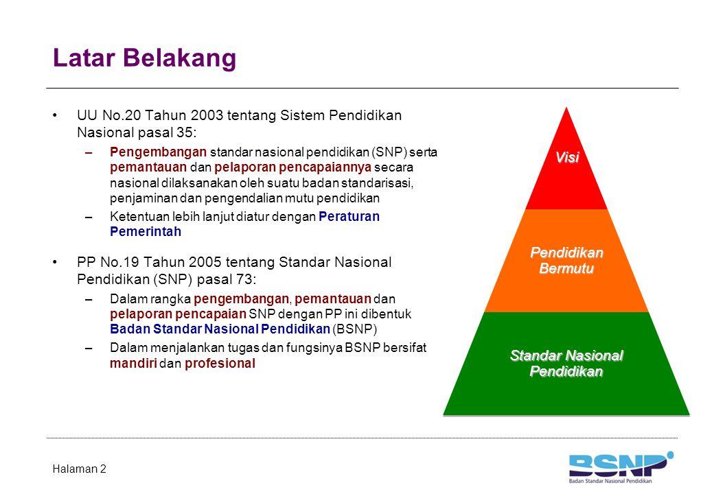 Makna Evaluasi Sesuai Undang-Undang No.20/2003
