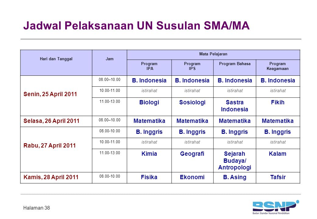 Jadwal Pelaksanaan UN Susulan SMK