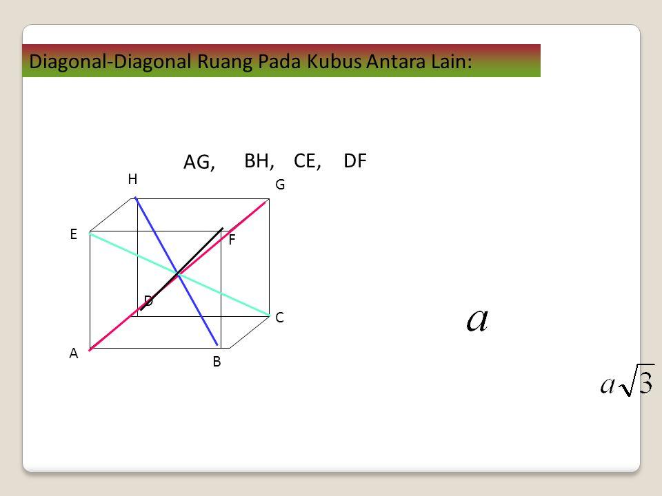 Jika panjang rusuk sebuah kubus sama dengan