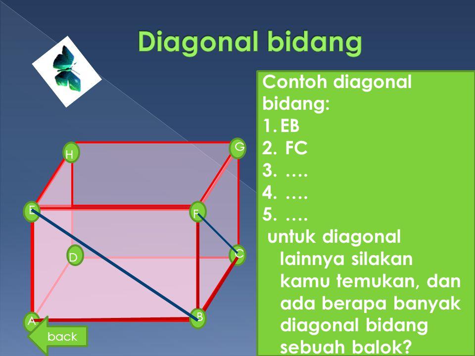 Diagonal bidang Contoh diagonal bidang: EB FC ….