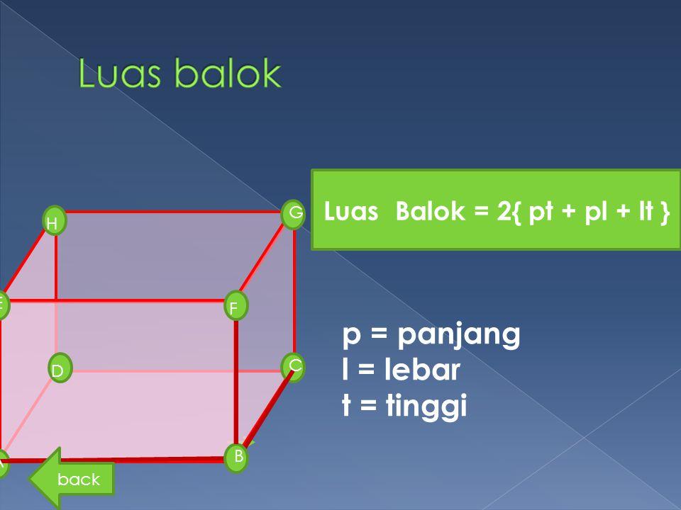 Luas Balok = 2{ pt + pl + lt }
