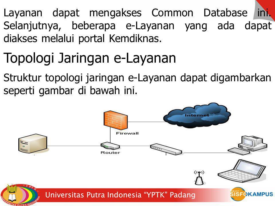 Topologi Jaringan e-Layanan
