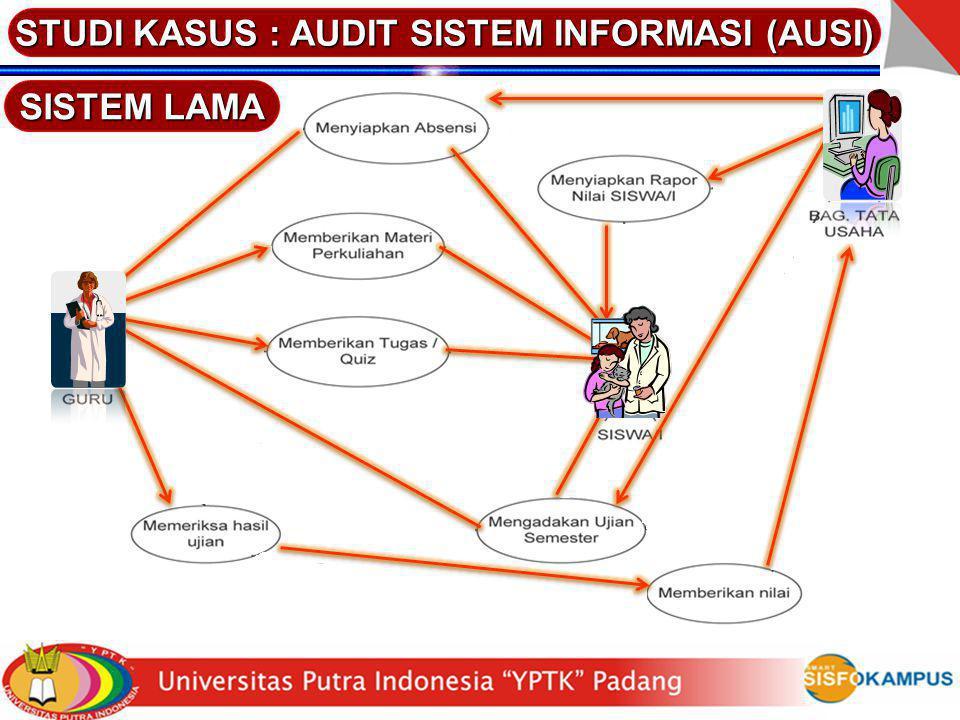 STUDI KASUS : AUDIT SISTEM INFORMASI (AUSI)