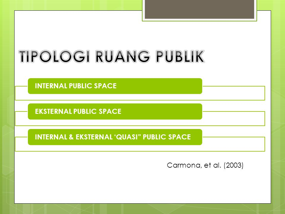 TIPOLOGI RUANG PUBLIK INTERNAL PUBLIC SPACE EKSTERNAL PUBLIC SPACE