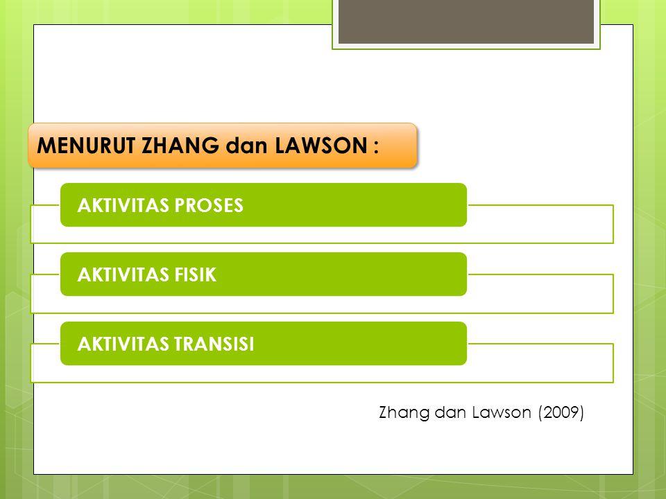 MENURUT ZHANG dan LAWSON :