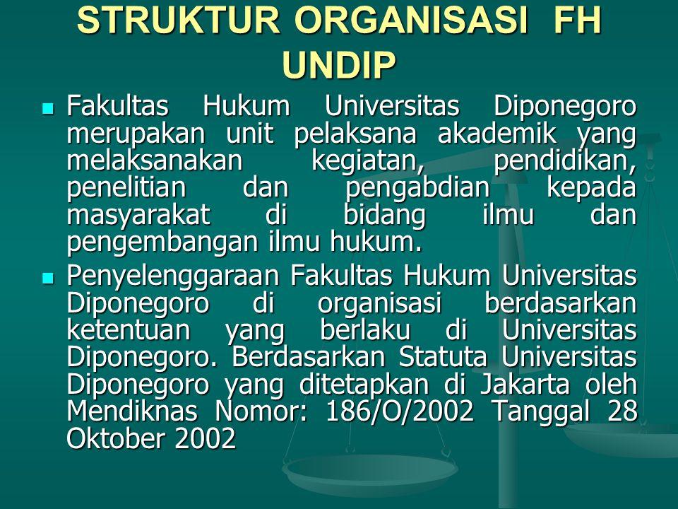 STRUKTUR ORGANISASI FH UNDIP