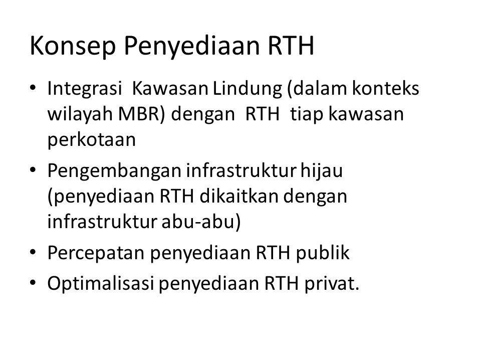 Konsep Penyediaan RTH Integrasi Kawasan Lindung (dalam konteks wilayah MBR) dengan RTH tiap kawasan perkotaan.