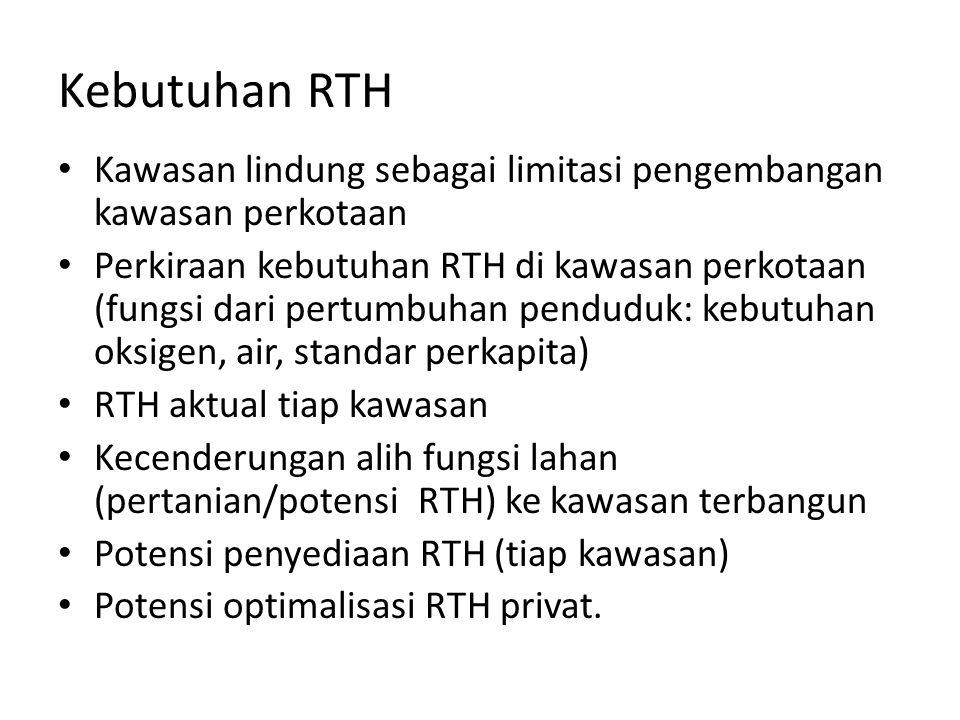 Kebutuhan RTH Kawasan lindung sebagai limitasi pengembangan kawasan perkotaan.