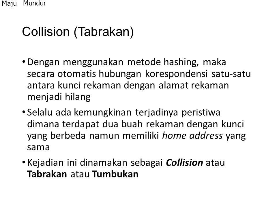 Maju Mundur. Collision (Tabrakan)