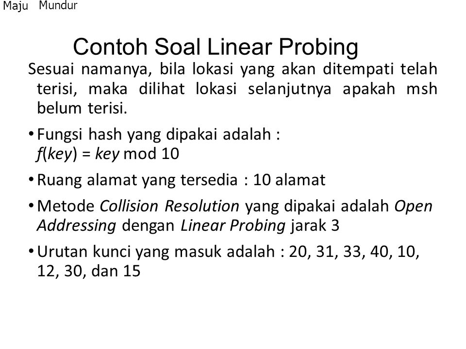 Contoh Soal Linear Probing