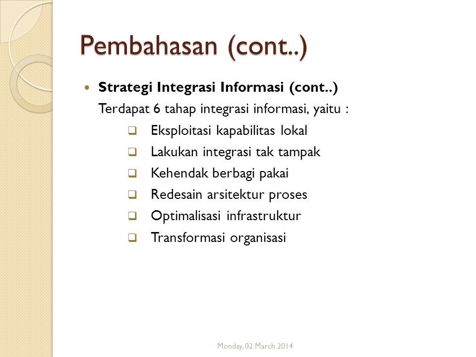 Pembahasan (cont..) Strategi Integrasi Informasi (cont..)