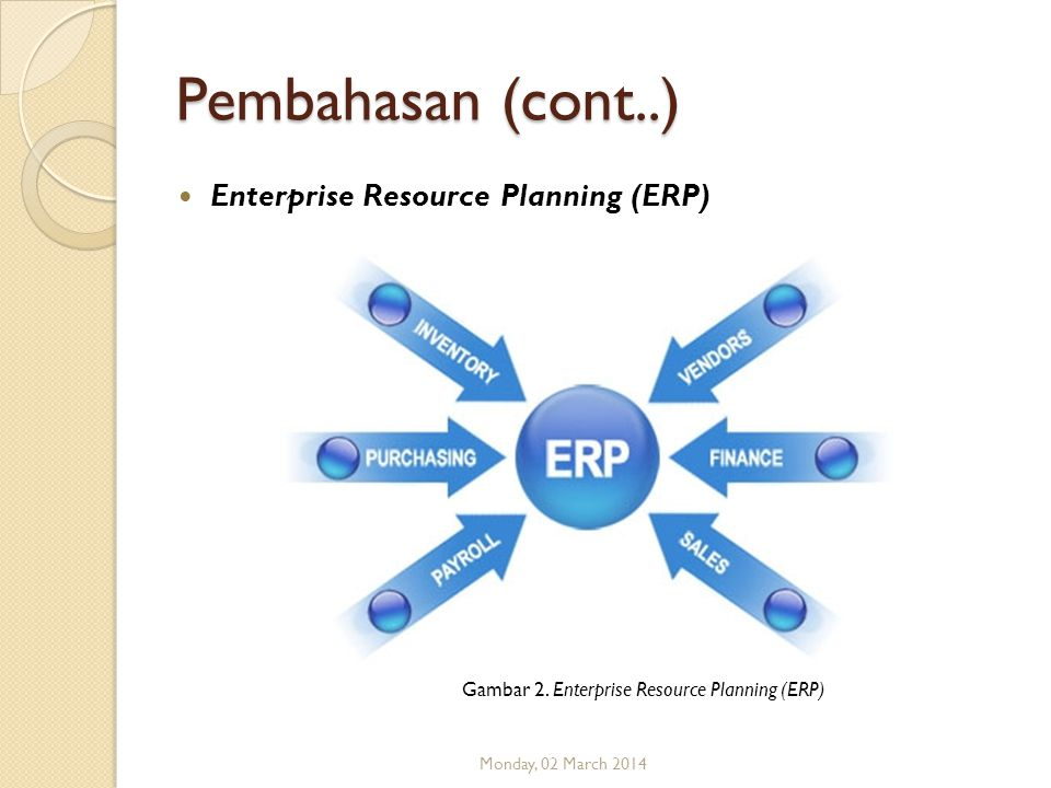 Gambar 2. Enterprise Resource Planning (ERP)