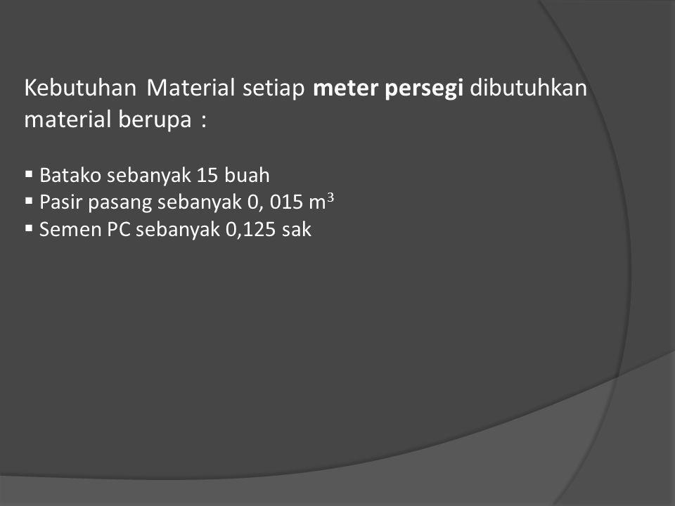 Kebutuhan Material setiap meter persegi dibutuhkan material berupa :