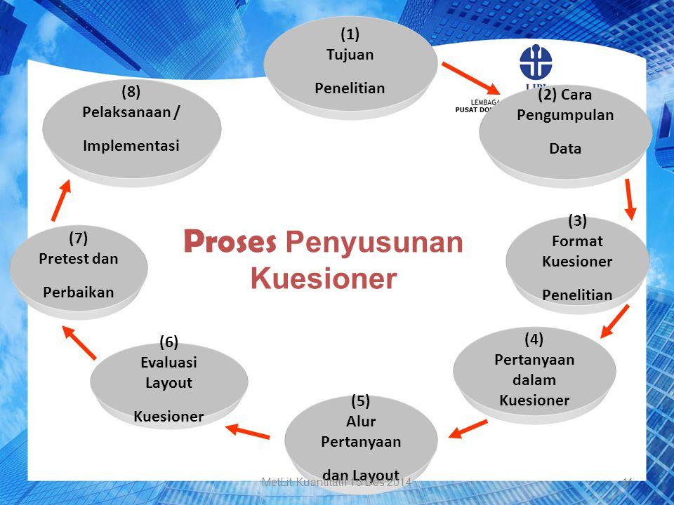 Proses Penyusunan Kuesioner Pertanyaan dalam Kuesioner