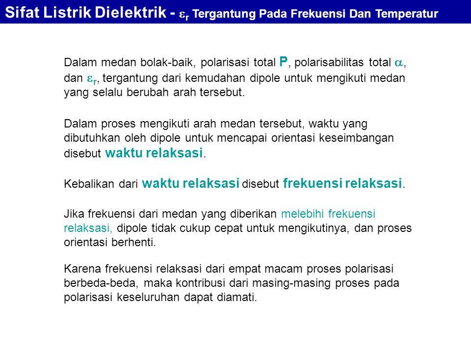 Sifat Listrik Dielektrik - r Tergantung Pada Frekuensi Dan Temperatur